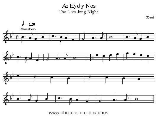 abc   ar hyd y nos - trillian.mit.edu/~jc/music /abc/mirror/brianmartin/arhydynos/0000  abc notation
