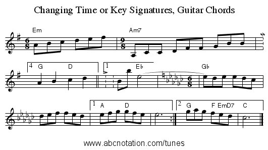 Abc Changing Time Or Key Signatures Guitar Chords Trillianmit