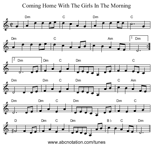 abc | Coming Home With The Girls In The Morning - tunearch