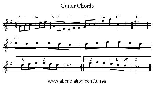 Guitar guitar chords notation : Guitar : guitar chords notation Guitar Chords Notation plus Guitar ...