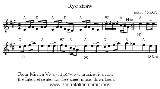 http://abcnotation.com/getResource/downloads/image/rye-straw.png?a=trillian.mit.edu/~jc/music/abc/mirror/musicaviva.com/tunes/usa/rye-straw/0000