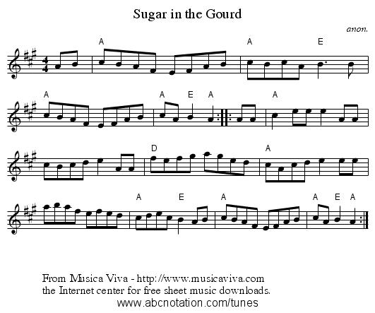 http://abcnotation.com/getResource/downloads/image/sugar-in-the-gourd.png?a=trillian.mit.edu/~jc/music/abc/mirror/musicaviva.com/anon/sugar-in-the-gourd/sugar-in-the-gourd-1/0000