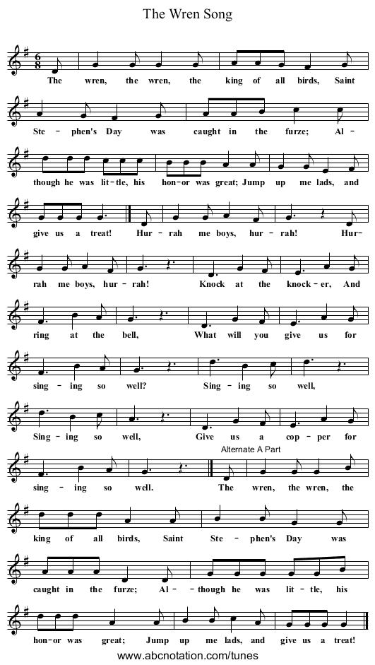 abc | The Wren Song - trillian mit edu/~jc/music/abc/England/morris