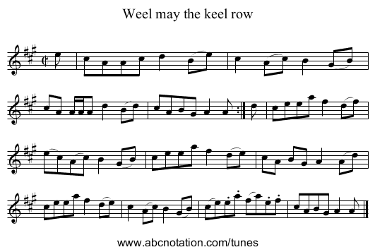 http://abcnotation.com/getResource/downloads/image/weel-may-the-keel-row.png?a=trillian.mit.edu/~jc/music/book/AndersonsBudgetV1/041_Weel_may_the_keel_row/0000