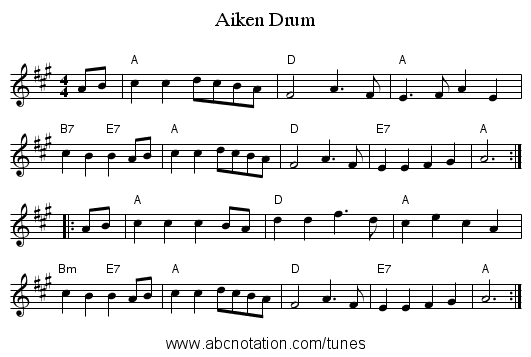 Aiken Drum - staff notation