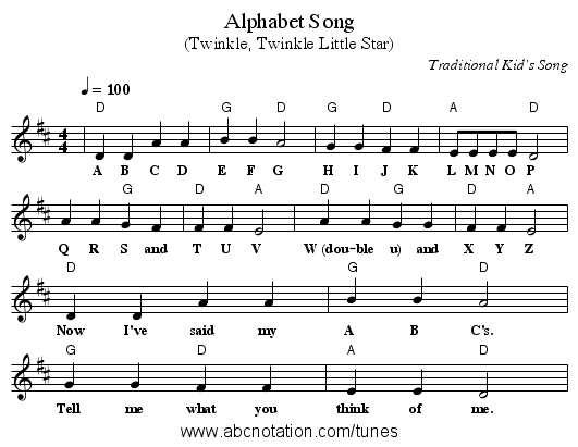 Alphabet Song - staff notation