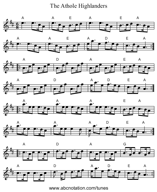 Athole Highlanders, The - staff notation