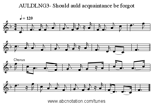 AULDLNG3- Should auld acquaintance be forgot - staff notation