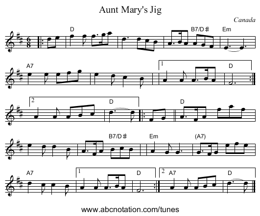 Aunt Mary's Jig - staff notation