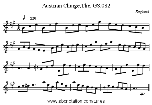 Austrian Charge,The. GS.082 - staff notation