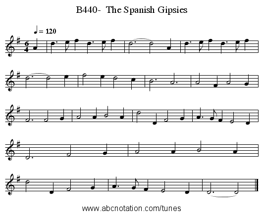 B440-  The Spanish Gipsies - staff notation
