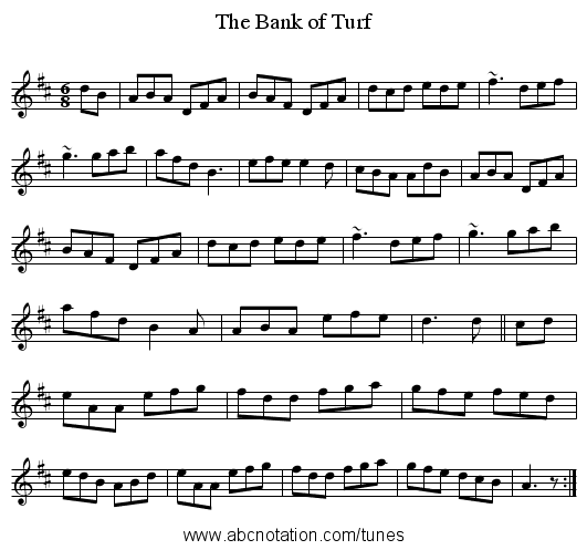 Bank of Turf, The - staff notation