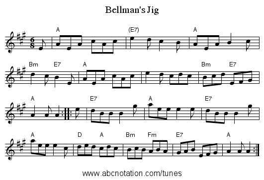 Bellman's Jig - staff notation