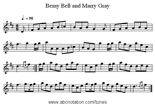 Bessy Bell and Marry Gray - staff notation