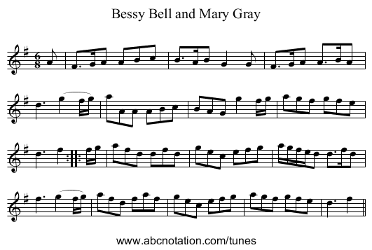 Bessy Bell and Mary Gray - staff notation