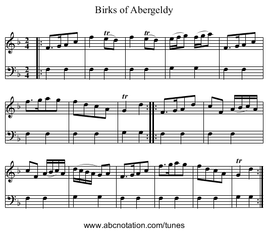 Birks of Abergeldy - staff notation