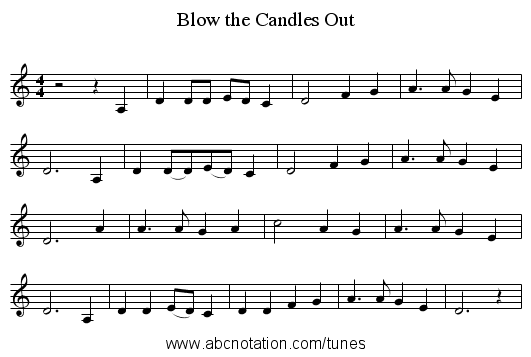 Blow the Candles Out - staff notation