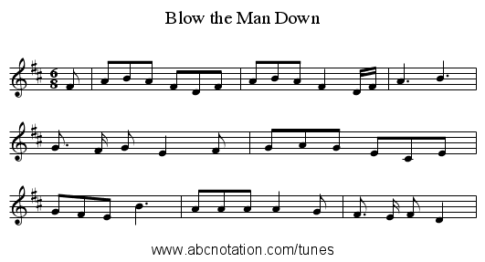 Blow the Man Down - staff notation