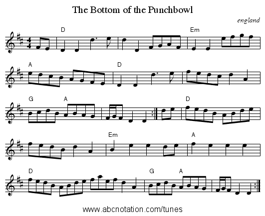 Bottom of the Punchbowl, The - staff notation