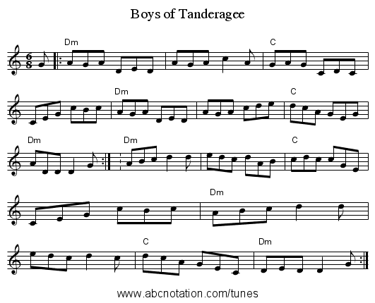 Boys of Tanderagee - staff notation