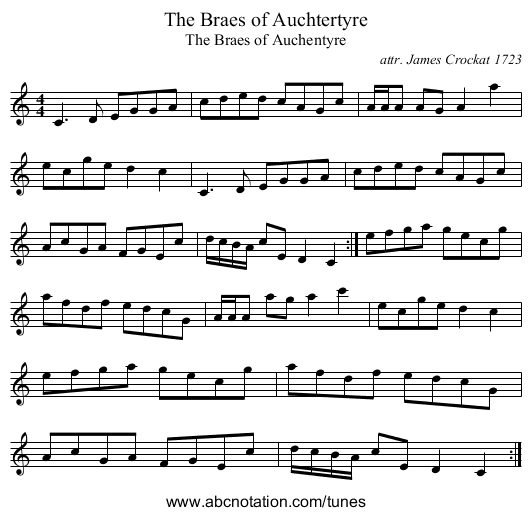 Braes of Auchtertyre, The - staff notation