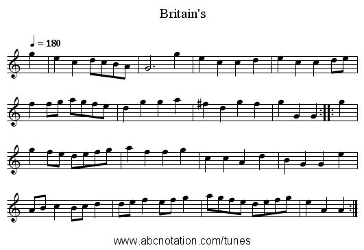 Britain's - staff notation
