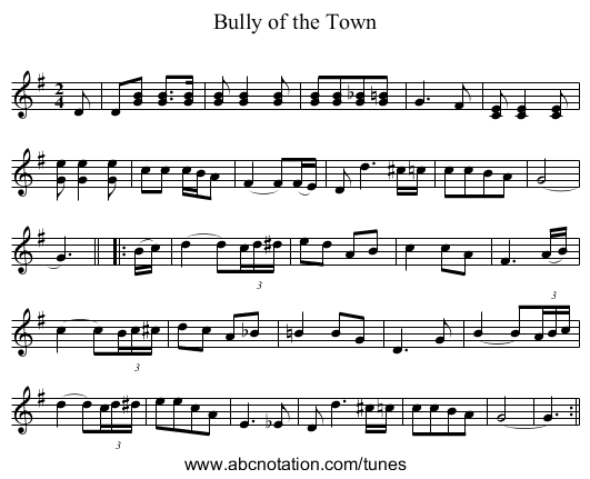 Bully of the Town - staff notation