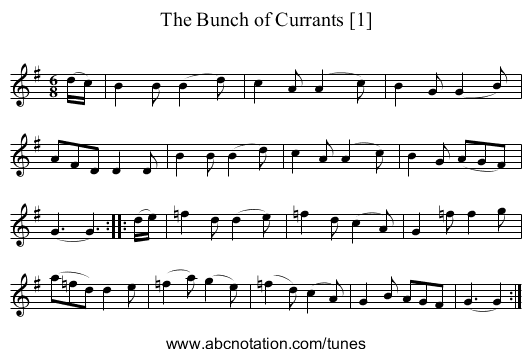 Bunch of Currants [1], The - staff notation