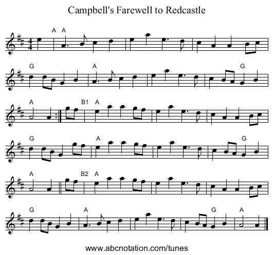 Campbell's Farewell to Redcastle - staff notation