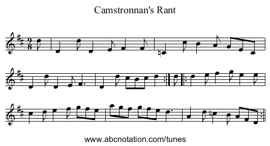 Camstronnan's Rant - staff notation