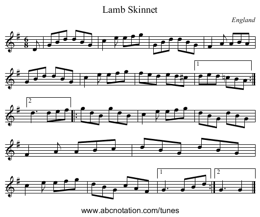 Champagne Polka - staff notation