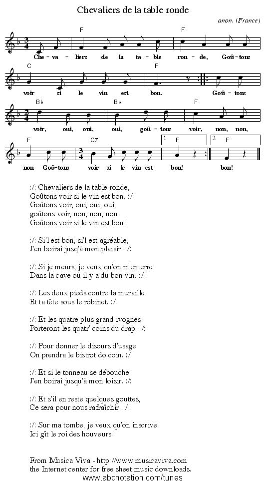 Abc chevaliers de la table ronde - Parole de chevalier de la table ronde ...