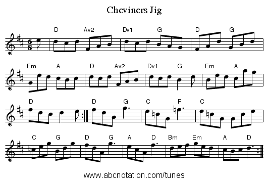 Cheviners Jig - staff notation