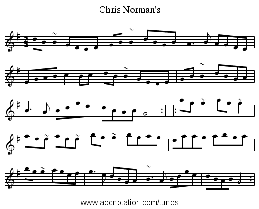 Chris Norman's - staff notation