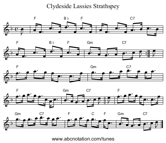 Clydeside Lassies Strathspey - staff notation