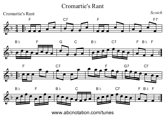 Cromartie's Rant - staff notation