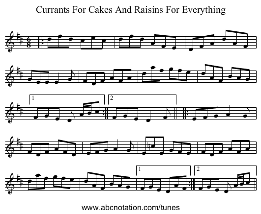 Currants For Cakes And Raisins For Everything - staff notation