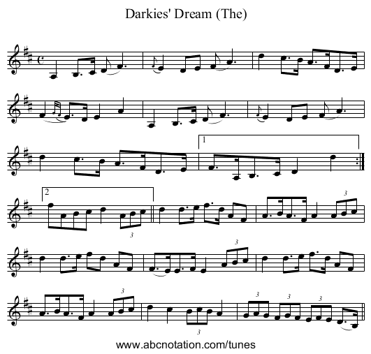 Darkies' Dream (The) - staff notation