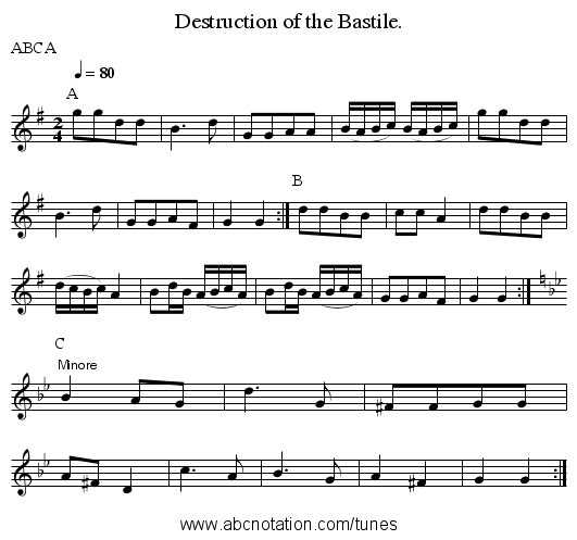 Destruction of the Bastile. - staff notation