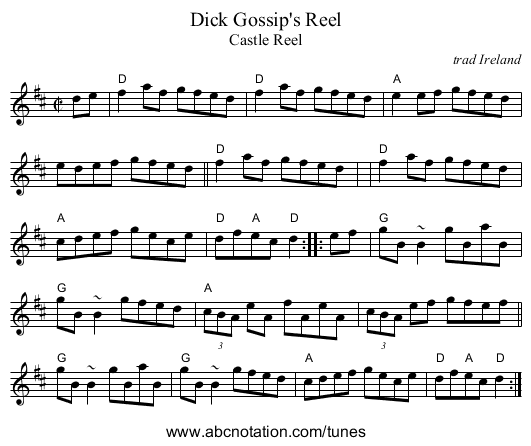 Dick Gossip's Reel - staff notation