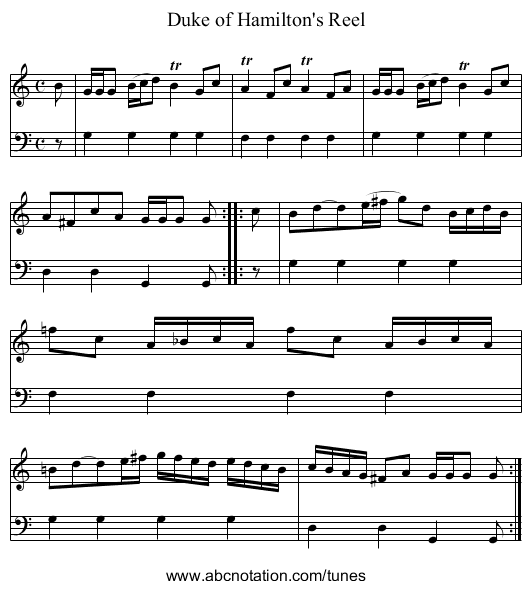 Duke of Hamilton's Reel - staff notation