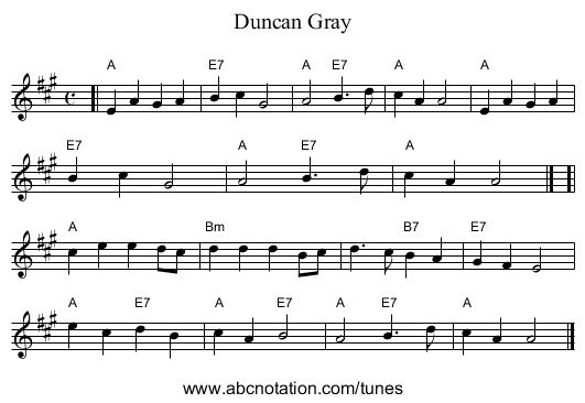 Duncan Gray - staff notation