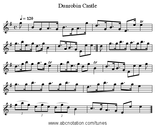 Dunrobin Castle - staff notation