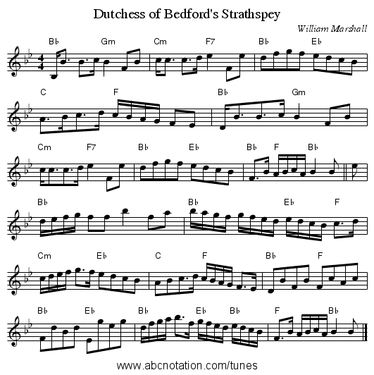Dutchess of Bedford's Strathspey - staff notation