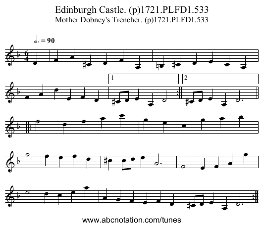 Edinburgh Castle. (p)1721.PLFD1.533 - staff notation