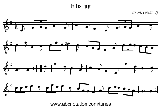 Ellis' jig - staff notation