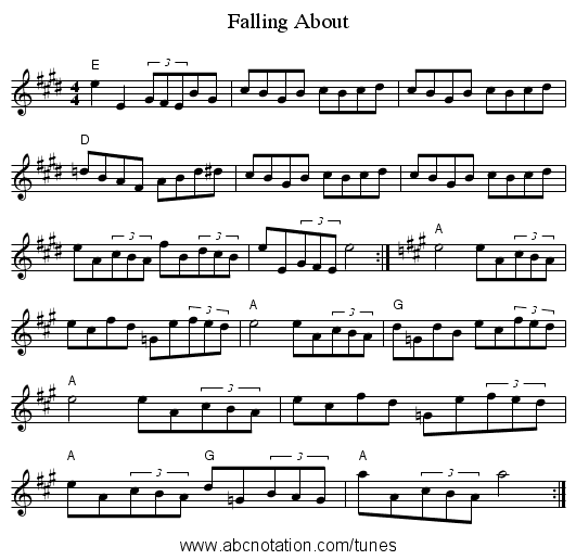 Falling About - staff notation