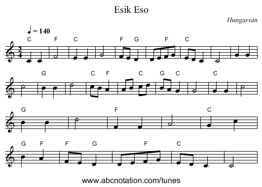 For a Birthday - staff notation