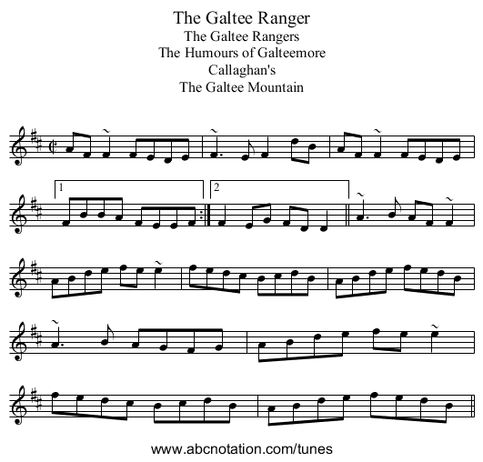 Galtee Ranger, The - staff notation