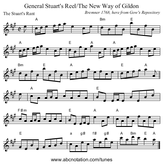 General Stuart's Reel/The New Way of Gildon - staff notation